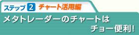 ステップ2 チャート活用編 メタトレーダーのチャートはチョー便利!